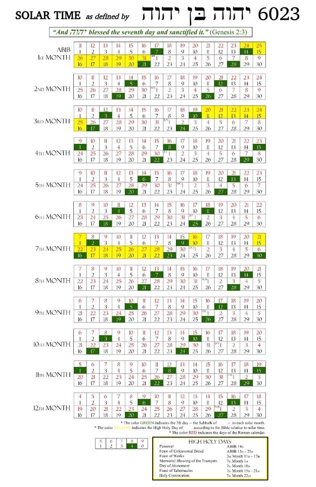 Solar Calendar | B O S S  CHAPTER 7 INC
